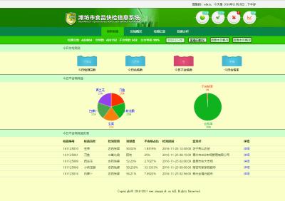 食品安全远程监管信息平台V4.0